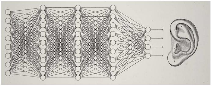 Magenta: il progetto AI di Google per la musica generativa